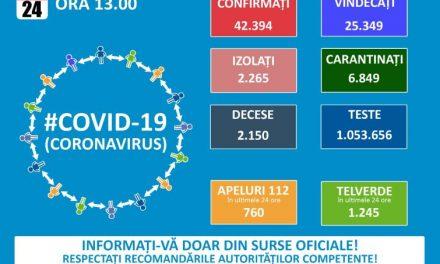 1.119 cazuri noi de persoane infectate cu noul coronavirus