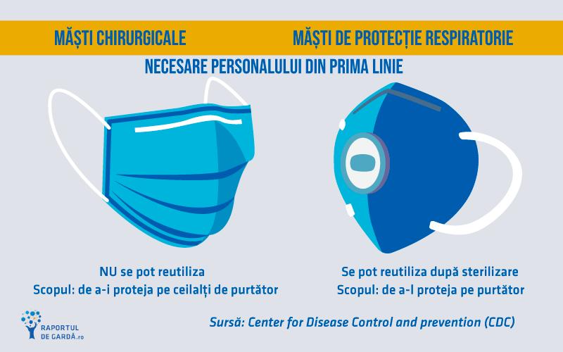 Direcția de Sănătate Publică a Județului Timiș face un apel către cetățeni