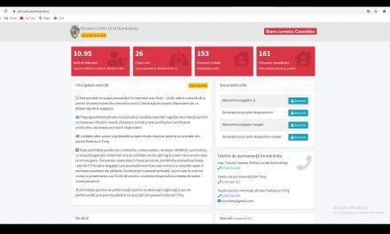 COVID-19: Dumbrăvițenii primesc informații actualizate prin intermediul unei aplicații