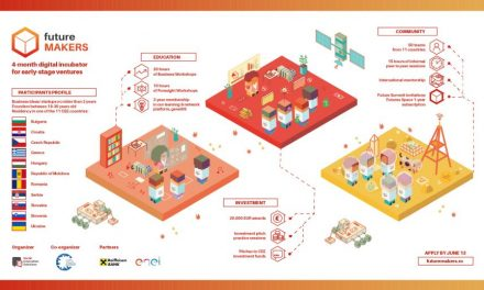 Premii de 20.000 euro la Future Makers și 50 de start-ups din 11 țări